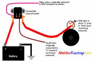 wiring diagram for a starter solenoid download