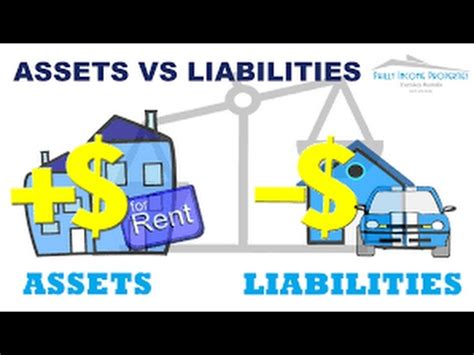 Asset And Liability Search Assets And Liabilities Explained In Part 1