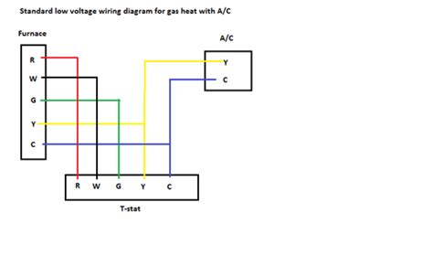 need a color code wiring diagram get free image about