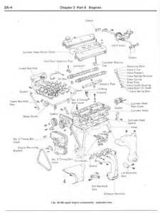 manual de taller toyota corolla 1984 1992 pdf