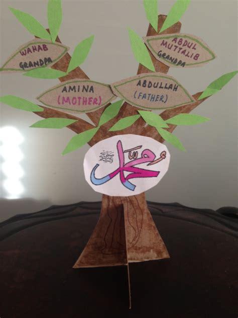 prophet muhammad biography ks2 craft ideas for muslim kids muslim learning garden