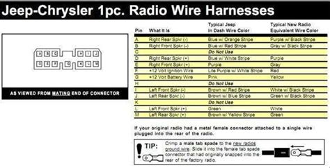1996 jeep grand limited infinity radio wiring