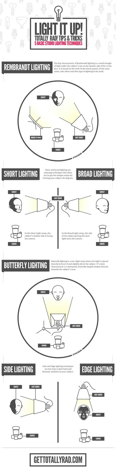 Lighting Tips | 25 most useful photography cheat sheets part2