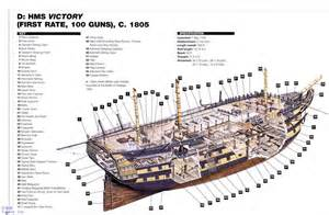 hms victory deck plans naval analyses infographics 18 age of sail warships