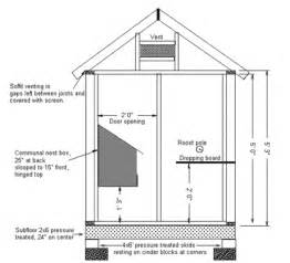 Chicken Coop Floor Plans Chicken Coop Floor Plans Images