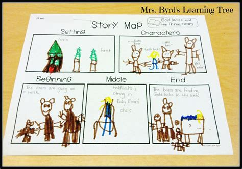 A Novel In A Year by Mrs Byrd S Learning Tree Story Map Freebie