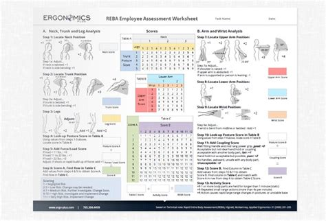 A Step By Step Guide To The Reba Assessment Tool Ergonomic Risk Assessment Template