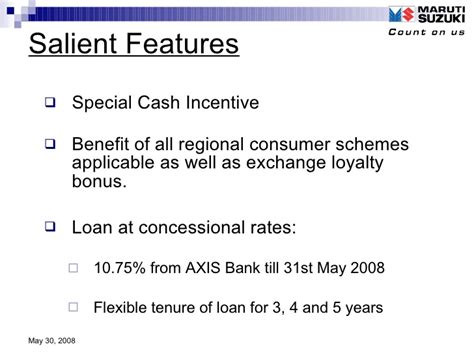axis bank home improvement loan 28 images ask moneey