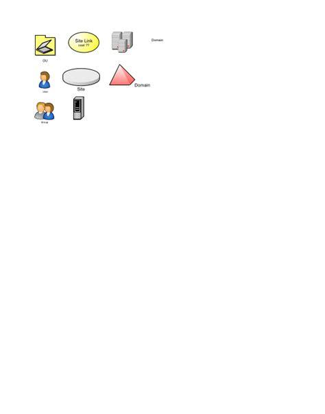 ldap visio stencil active directory graffletopia