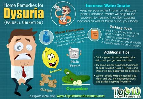 home remedies for dysuria top 10