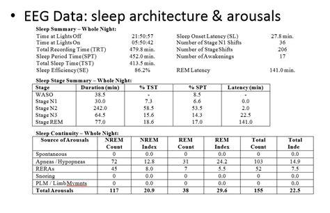sle eeg report home sleep apnea test results ftempo