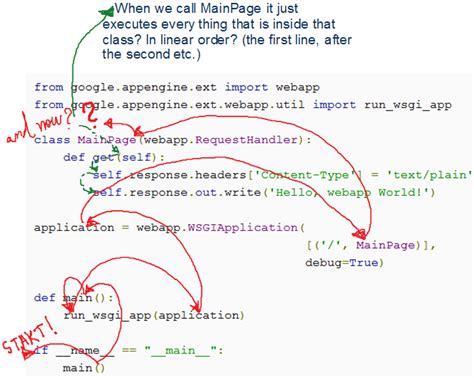 python tutorial for class trouble in understanding control flow in python class in