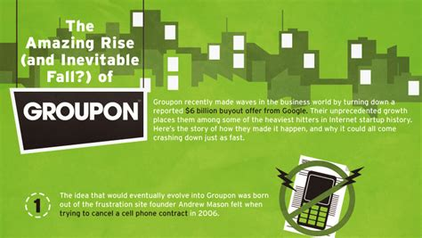 Groupon Mba by The Amazing Rise Of Groupon