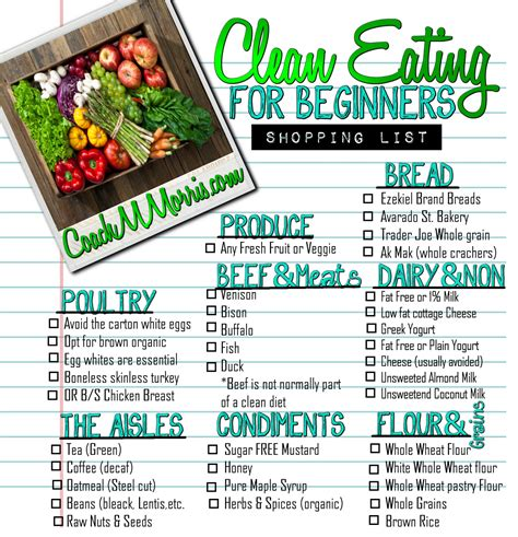 beginner clean shopping list to insanity back