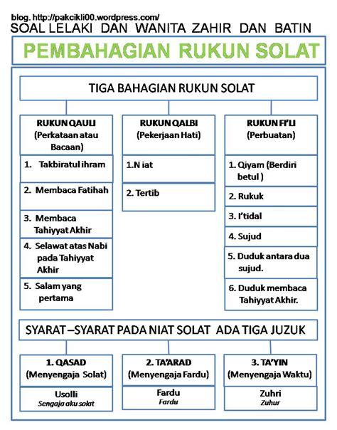 by sifuli published 26 oktober 2009 full size is 816 1040 pembahagian rukun solat pakcikli00