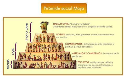 imagenes sociedad maya los mayas alimentaci 243 n sociedad religi 243 n