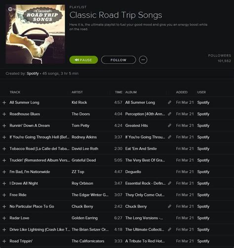 road song list how to plan the ultimate road trip american safety