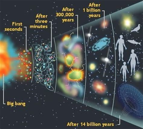 before time began the big and the emerging universe books big theory of the universe for astronomy and