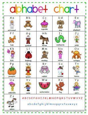 printable alphabet chart alphabet charts printable alphabet and charts on pinterest