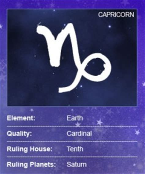 good luck horoscope and lucky item capricorn