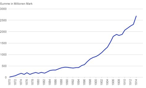 dt bank aktienkurs deutsche bank bilanzsumme