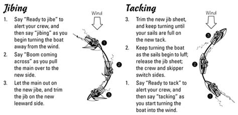boat terms for dummies how to jibe and tack when sailing dummies