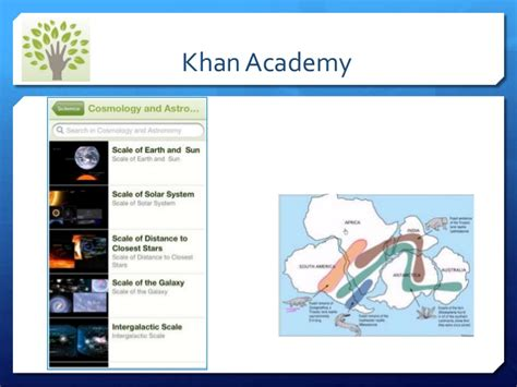 edmodo khan academy integrating ipads and tablet computers into library