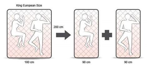 european bed size how to choose the right mattress size european bedding