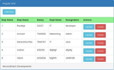 mvc layout javascript bootstrap table