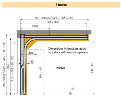 Overhead Door Specifications Garage Door Track Specifications Pictures To Pin On Pinsdaddy