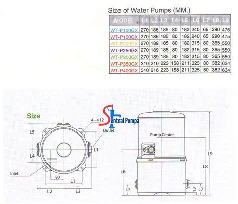 Pompa Air Sanyo 150 Watt pompa sumur dangkal 150 watt wt p150gx sentral pompa