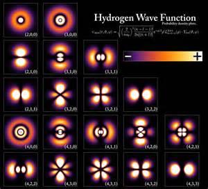 atome ou orbitale atomique astronoo