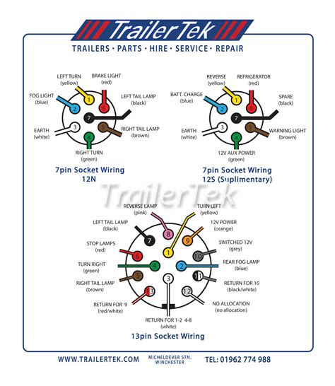 7pin 13pin trailer caravan wiring diagramr with diagram