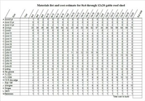 Shed Material List by Material List For 10x12 Shed Iswandy