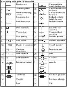electrical symbols diagram diagram site