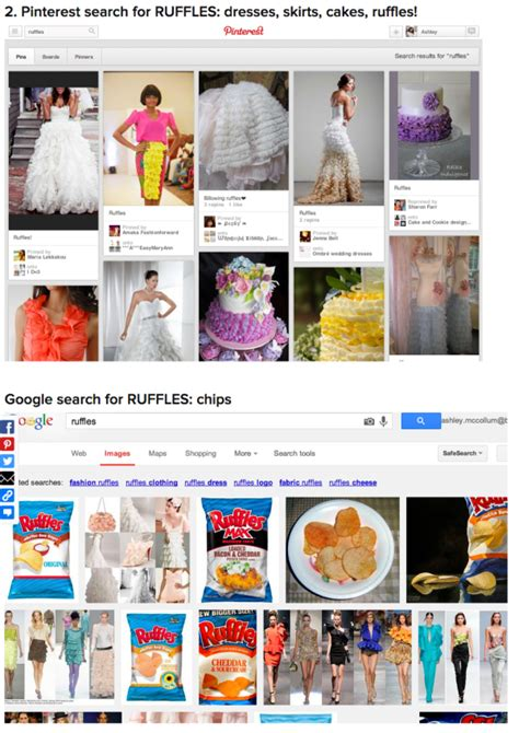 How To Search On Pintrest Sorry Buzzfeed Isn T A Better Search Engine Than