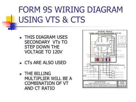 wiring diagram form 9s ct free wiring diagrams