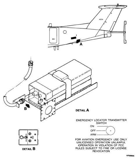 Figure 3 8 Emergency Locator Transmitter Elt 10