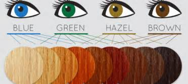 Colors look best for green eyes hairstyles hair cuts and colors