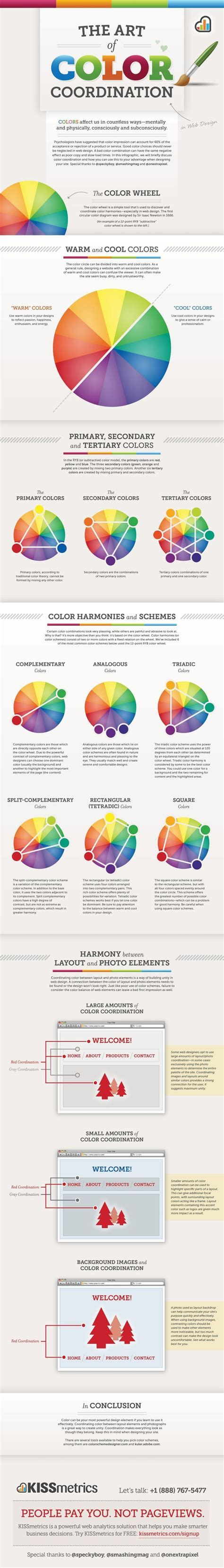 1000 ideas about principles of design on pinterest