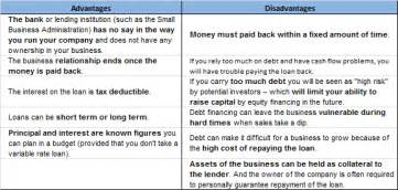 Pocket Money Advantages Disadvantages Essay by All Categories Accounting Services Singapore