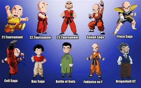 Z Anime Names by Image Evolution Krillin Tuxboard