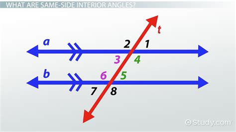 Same Side Interior Angles by Same Side Interior Angles Definition Theorem