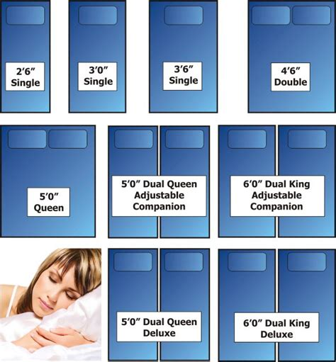 all bed sizes 28 images uk bed sizes the bed and