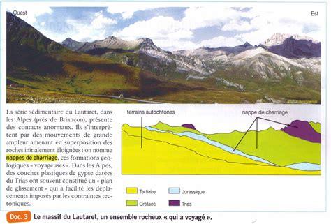sedi dams d 233 formations observables dans les cha 238 nes de montagne