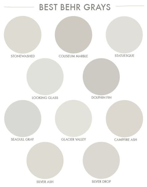 favorite grays from the hardware store paint colors in