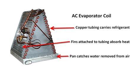 air conditioner evaporator coil methods to troubleshoot a frozen evaporative cooler coil