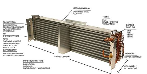 walk in cooler condenser freezing ac condenser coil for walk in freezer or freezing storage