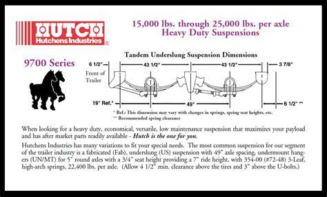 Hutch 9700 Suspension Parts hutch 9700 kit 15 000 27 500 lbs axles