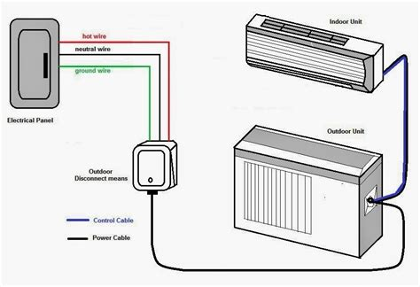 gree mini split wiring diagram gree mini split